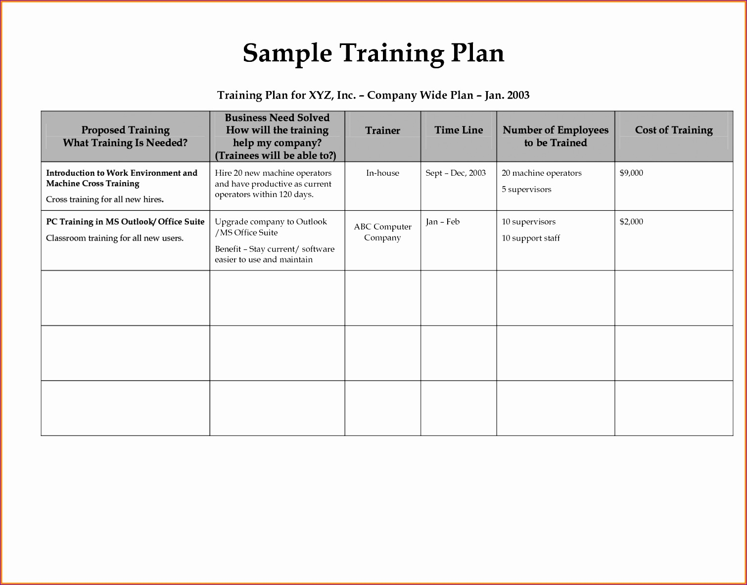 9 employee training plan template