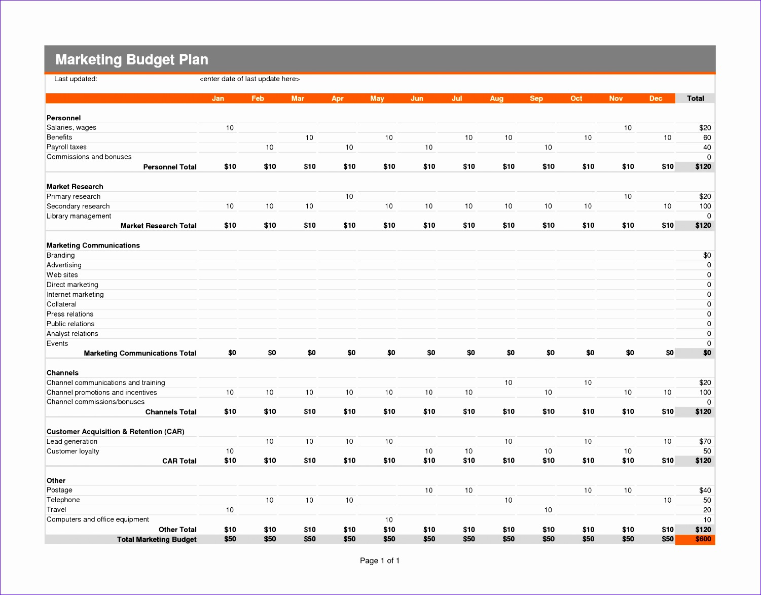 marketing and bud excel sheet templates