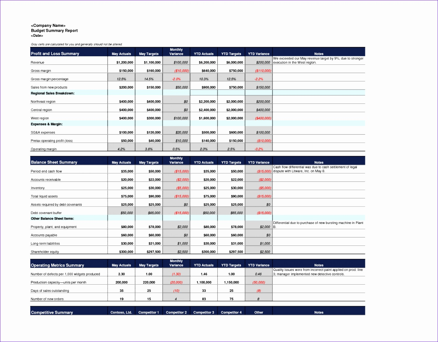 Financial Statements Templates Excel Kisuh Best Of Excel Reporting Templates