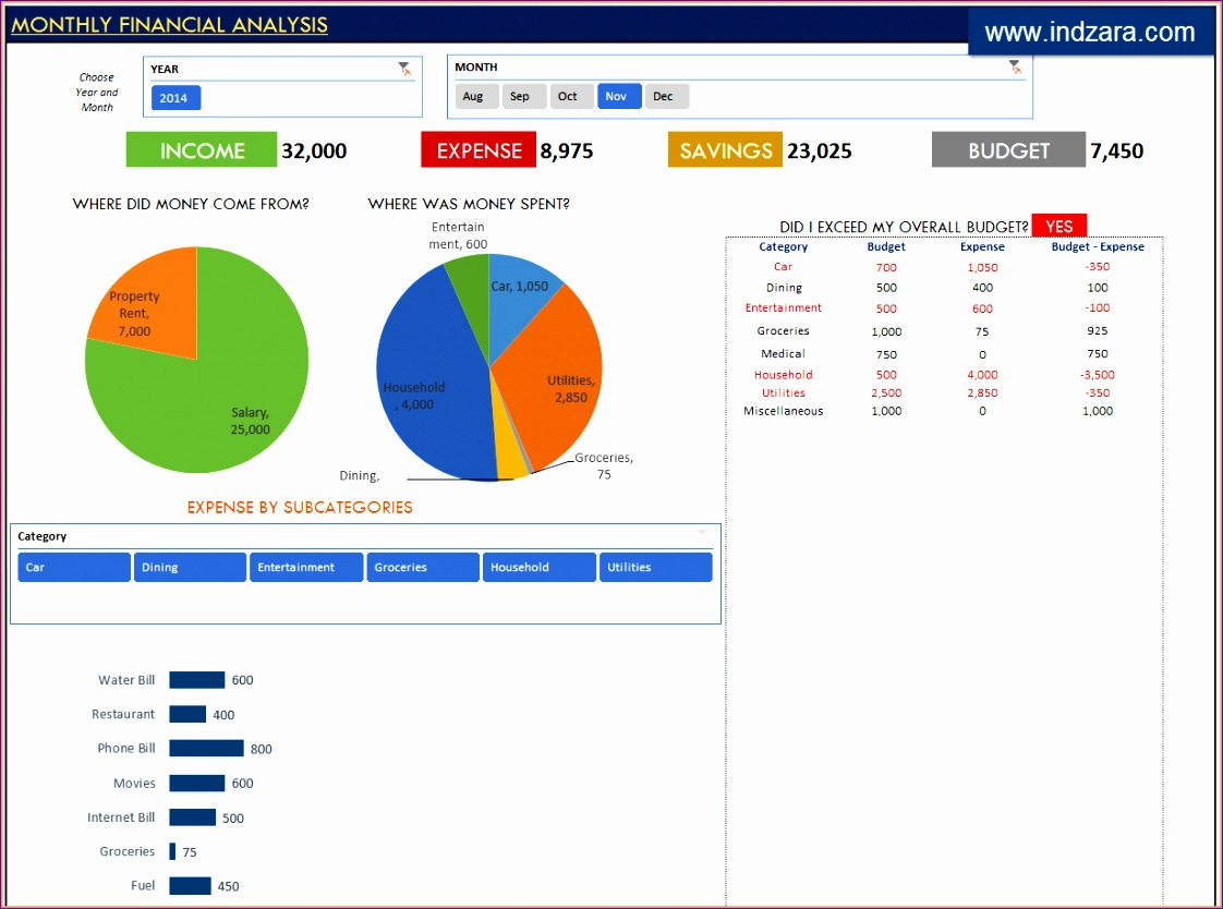 PersonalFinanceManager Excel Template Report Feat 1