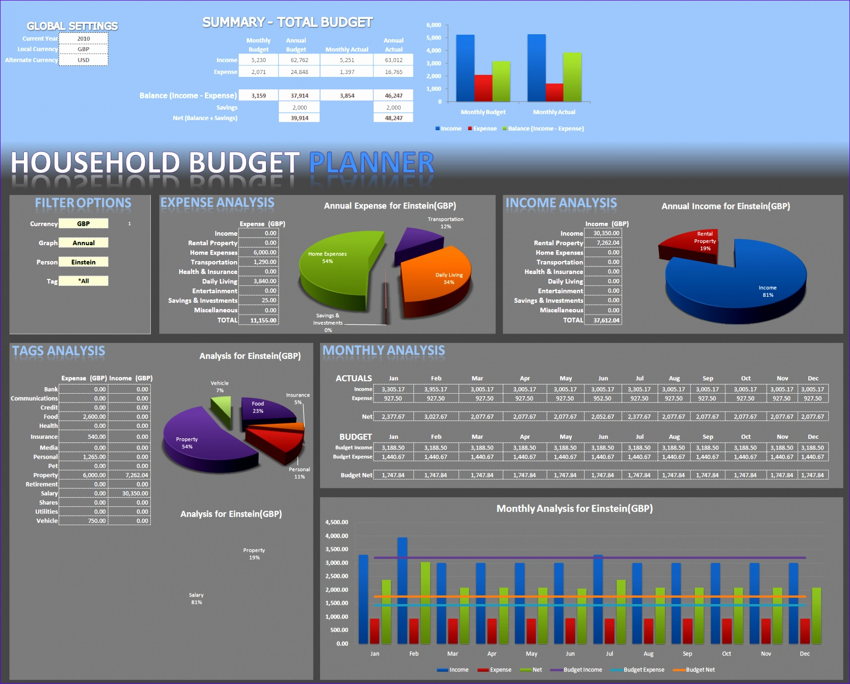 Financial Templates for Excel Cvuvu New Download Excel Personal Expense Tracker 7 Templates for Tracking