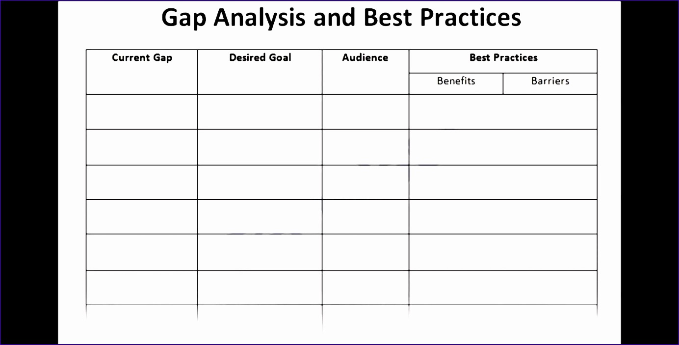 7 fit gap analysis template excel exceltemplates for Fit gap analysis template xls