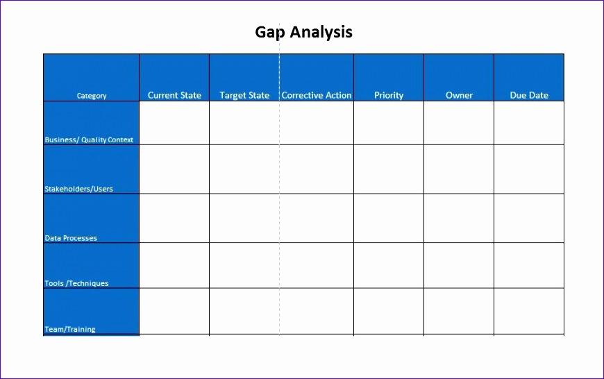 Gap Analysis Template 26