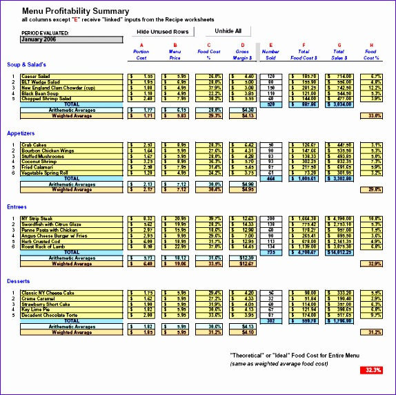 how to create a food cost spreadsheet best of job cost report ...
