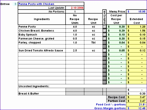 Food Cost Excel Template S2dca Unique Restaurant Inventory Recipe Costing & Menu Profitability Workbook