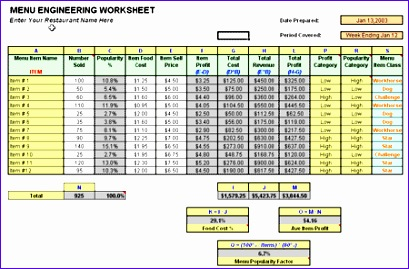 Food Cost Excel Template Ubkra Fresh Food Cost Worksheet Worksheets Releaseboard Free Printable