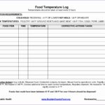 Food Fat Percentage Calculator Template Ecudx Beautiful 45 Best Recipes to Cook Images On Pinterest