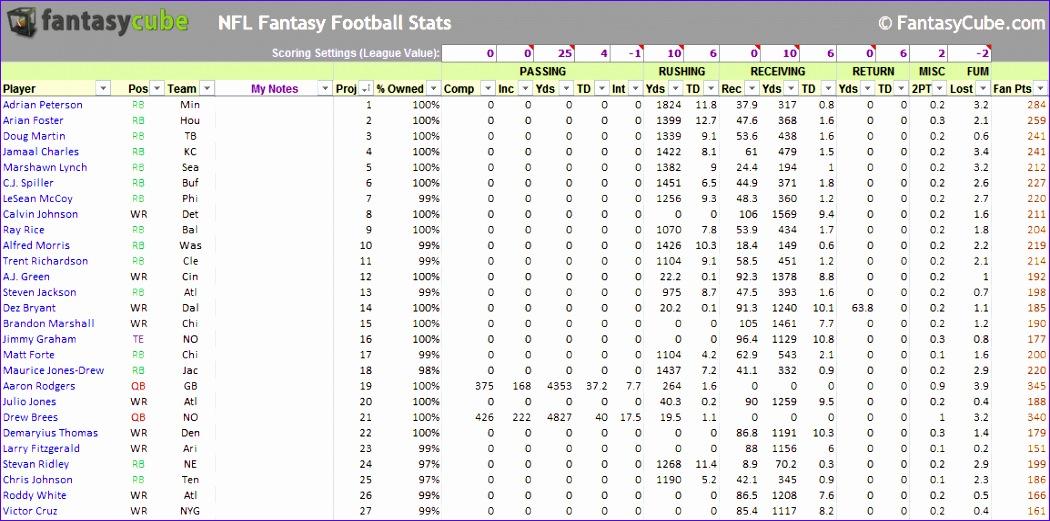 offense generic xls screenshot