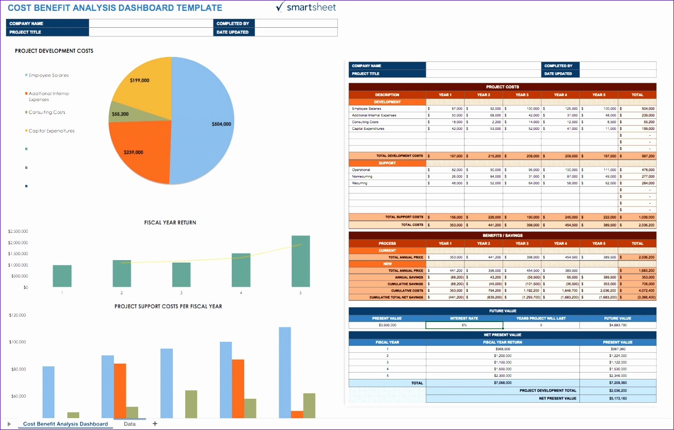 IC CostBenefitAnalysisDashboard