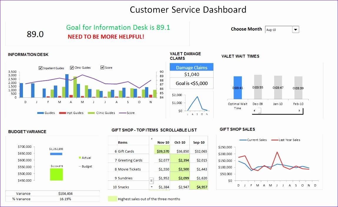 customer service dashboard large