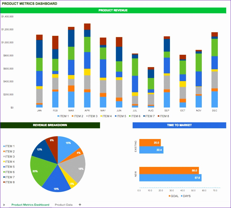 10 Free Dashboard Templates For Excel 2010 Exceltemplates