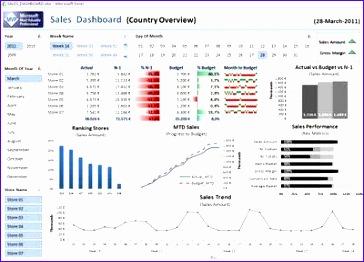 c d3c84ea26fa60b9410f53c56 business dashboard kpi dashboard