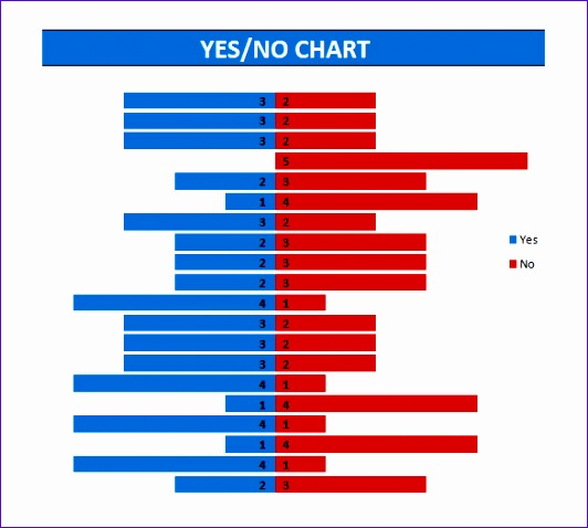 Yes No Chart Templates