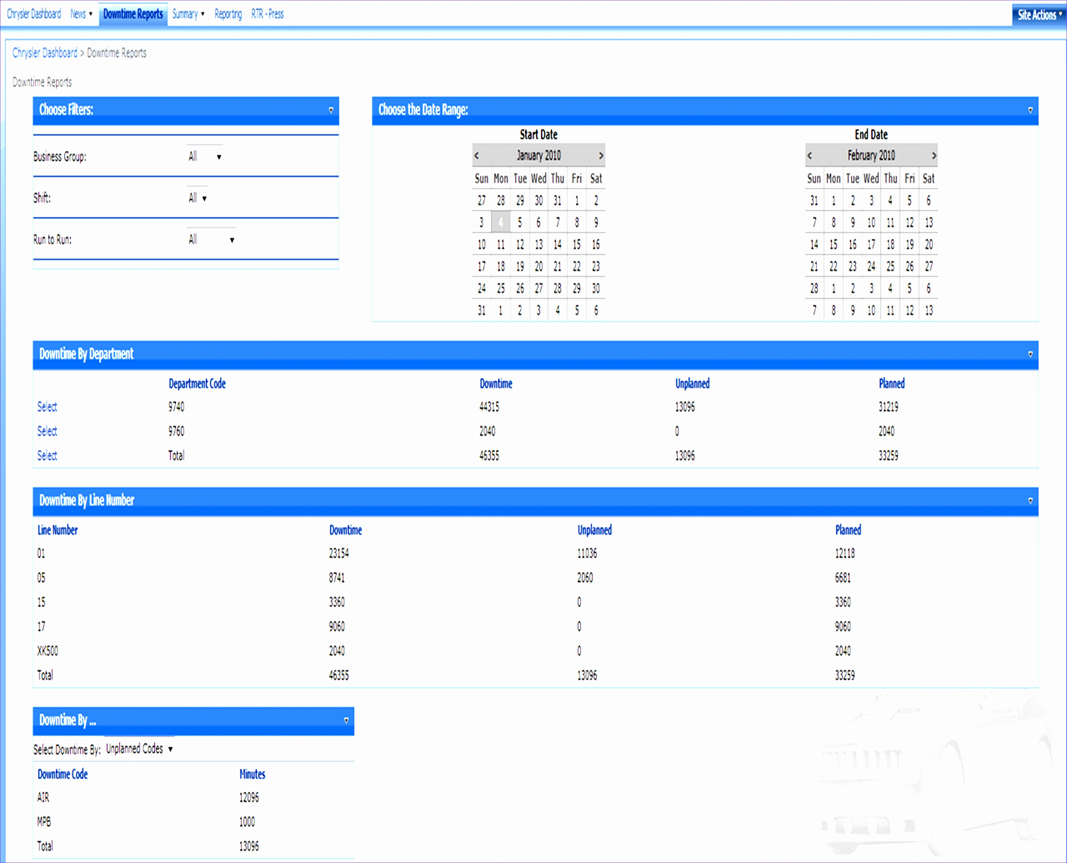 12 free excel dashboard templates 2010 exceltemplates for Excel 2010 survey template