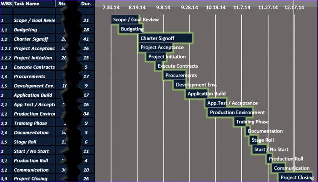 excel gantt chart dark