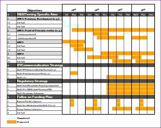 Excel Free Gantt Chart Template Download