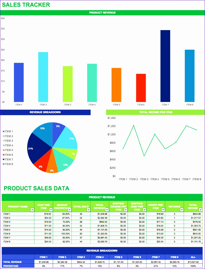 sales tracker template