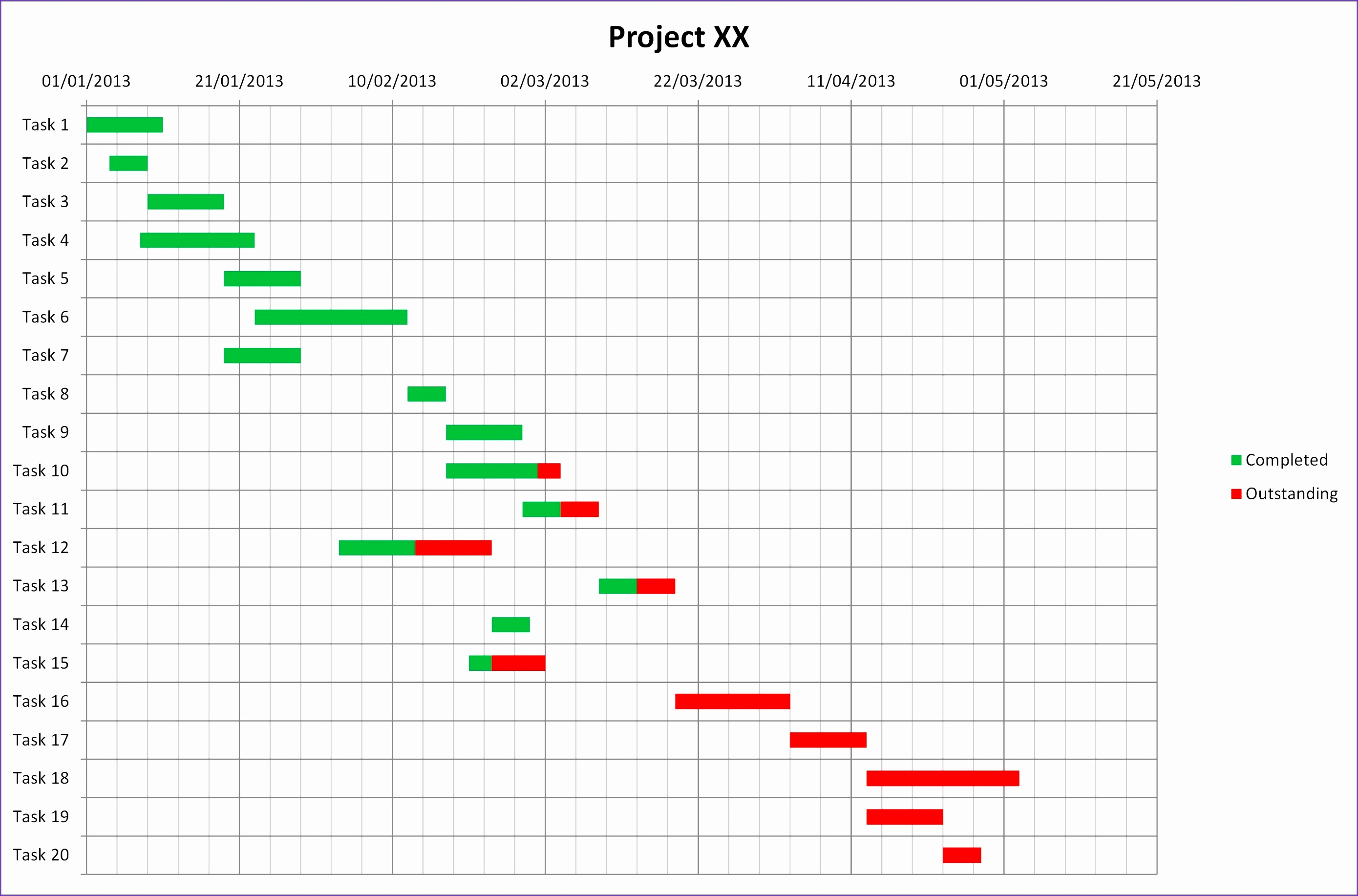 Free Gantt Chart Template for Excel 2007 Vxvjz New Brochure Templates for Google Docs All Templates