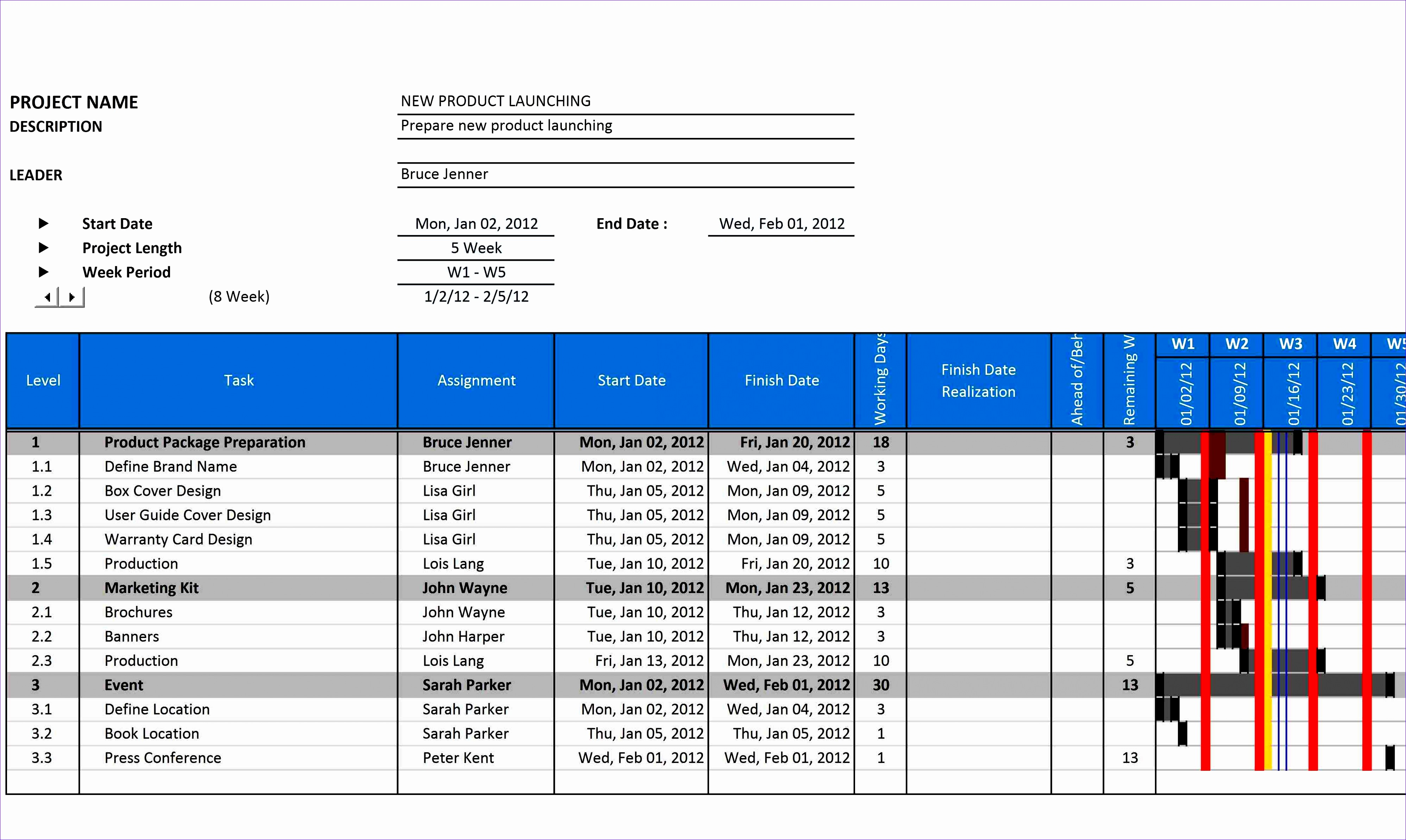 7 gantt chart in excel 2010 template exceltemplates exceltemplates excelindo gantt chart weekview 2 nvjuhfo Gallery