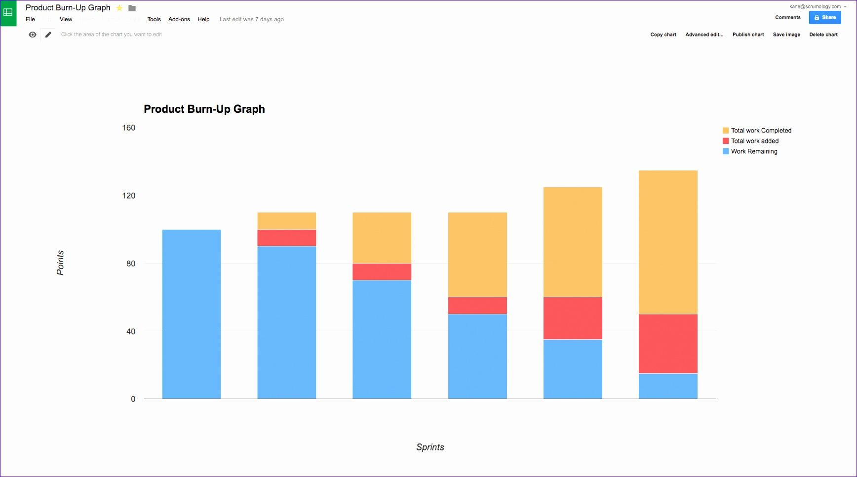 google docs gantt chart template