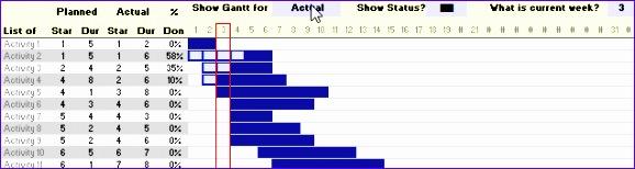 gantt chart project plan tutorial