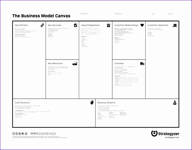 Gantt Project Planner Pnfnw Unique Business Model Canvas Template