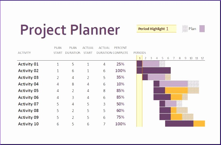 Gantt Project Planner Xwye5 Awesome Gantt Project Planner Template for Ms Excel