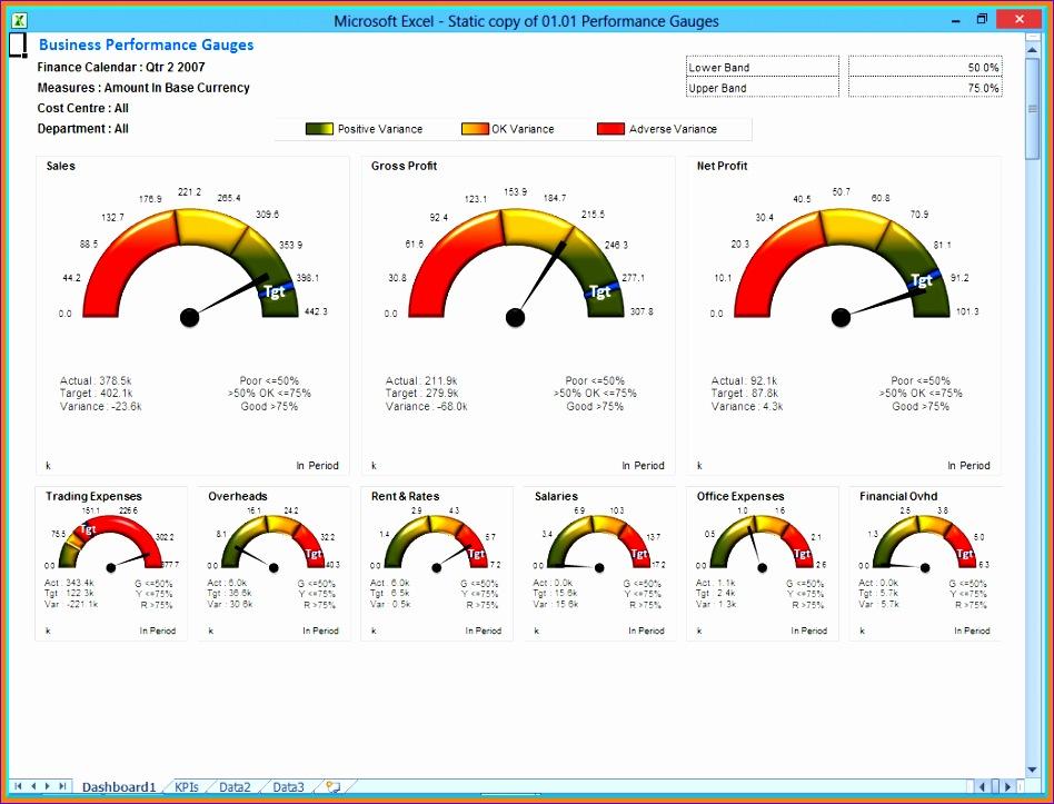 Gauge Chart Excel Template Vacyp Elegant Creating Excel Gauge