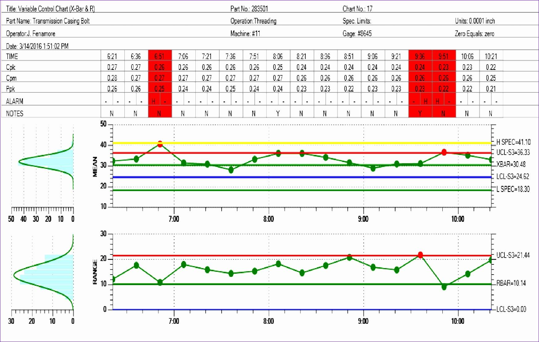 Histogram Template Excel 2010 Gbdz2 Best Of Qcspcchartwaprodpage – Quinn Curtis