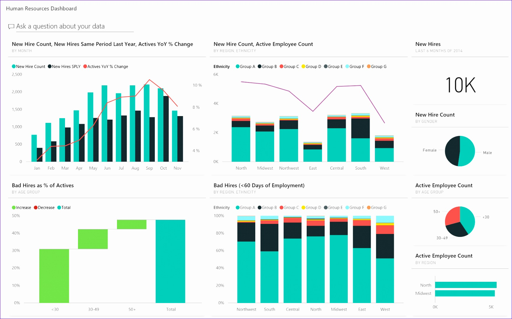 Histogram Template Excel 2010 K6edw Fresh Human Resources Sample For Power  Bi Take A Tour  Histogram Template