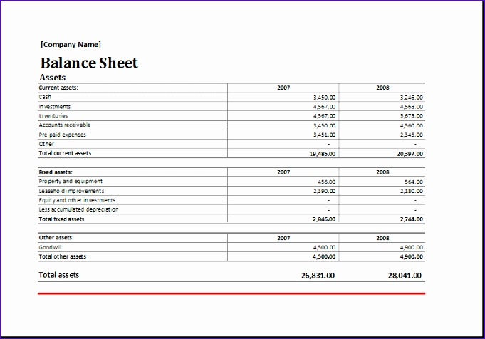 assets and liability report balance sheet