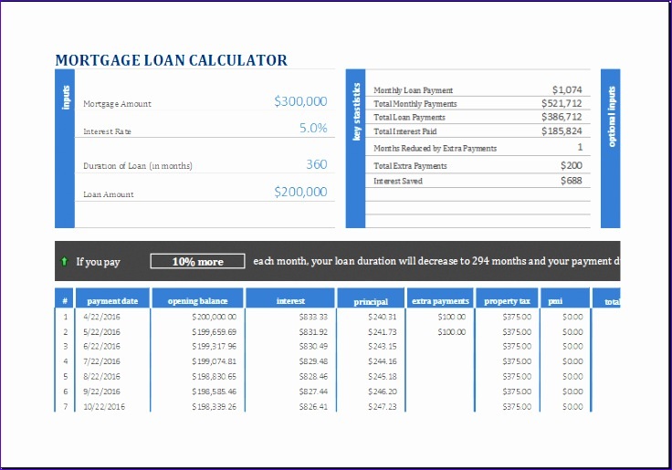 mortgage loan calculator 15 business financial calculator templates for excel