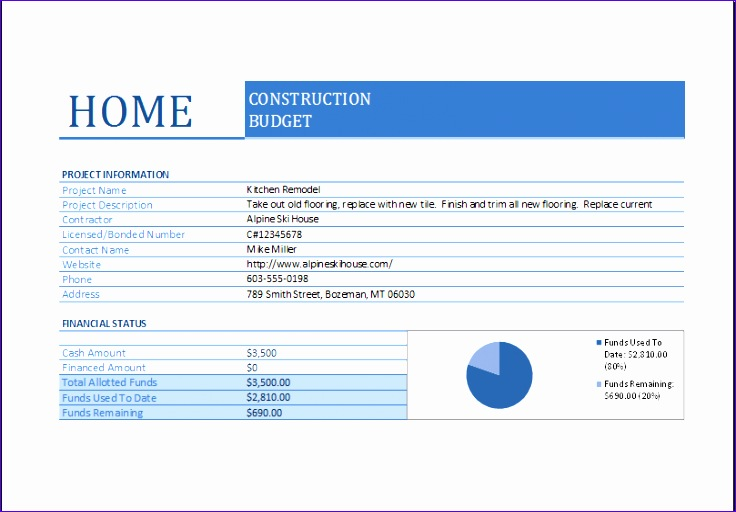 Home Remodel Budget Template Klnui New Home Construction Bud Worksheet for Excel