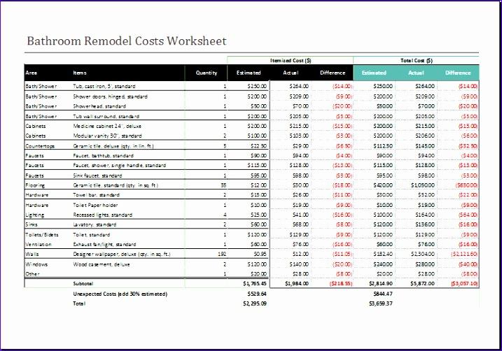 Bathroom remodel cost worksheet