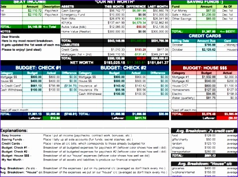 Household Budget Template Excel 2010 Whacu New 10 Free Household Bud Spreadsheets for 2017