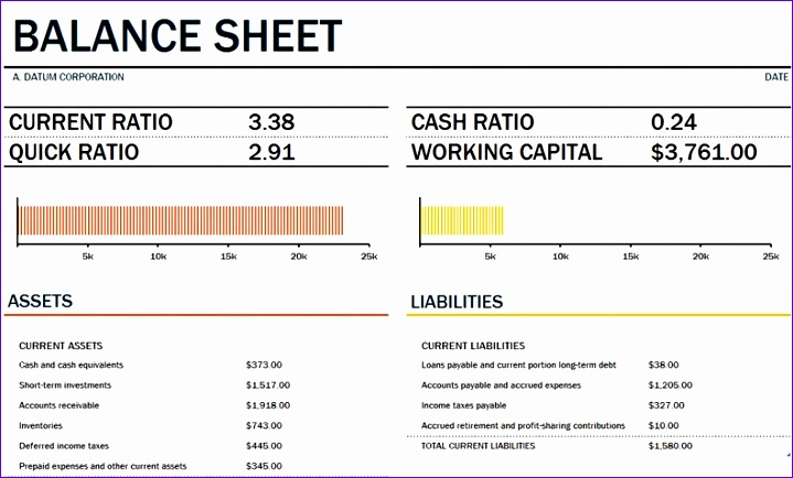 Cash Balance Sheet Restaurant 1