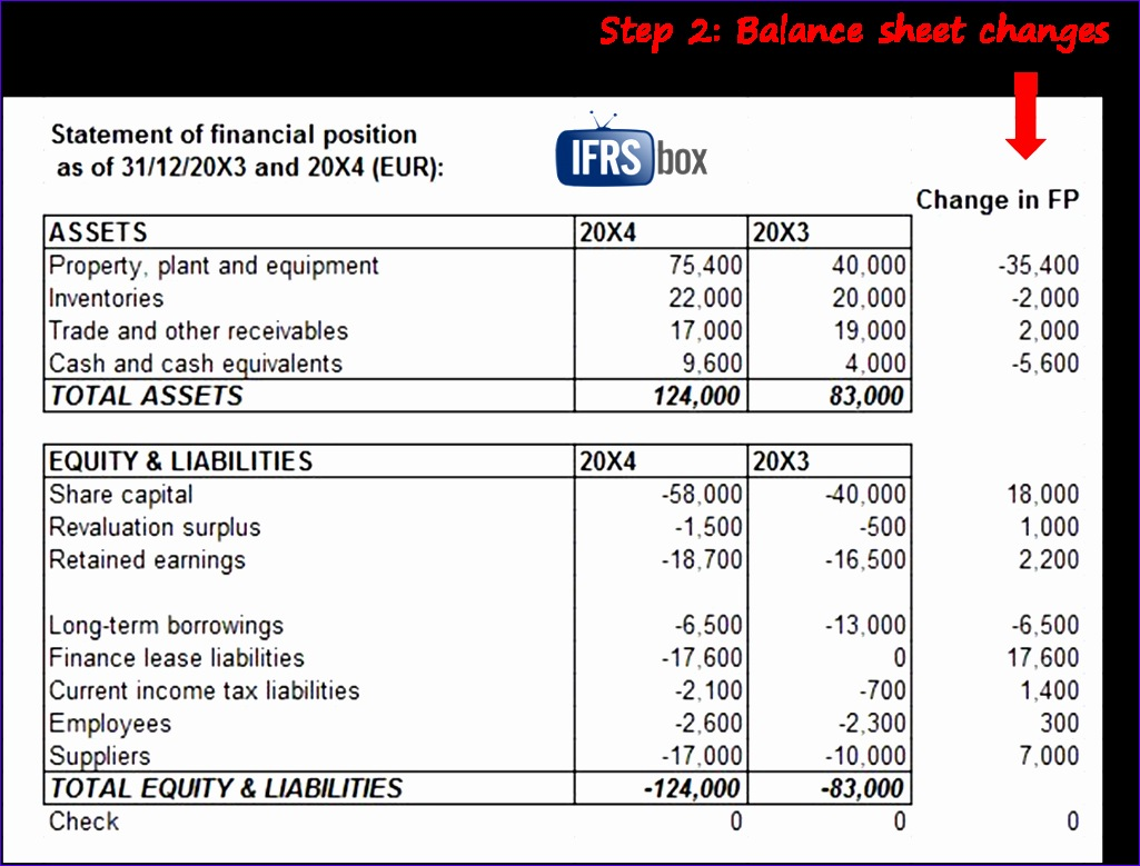 Cash flow statement excel template free images templates example free cash flow statement template excel gallery templates 14 ifrs financial statements template excel exceltemplates makingcf alramifo Gallery