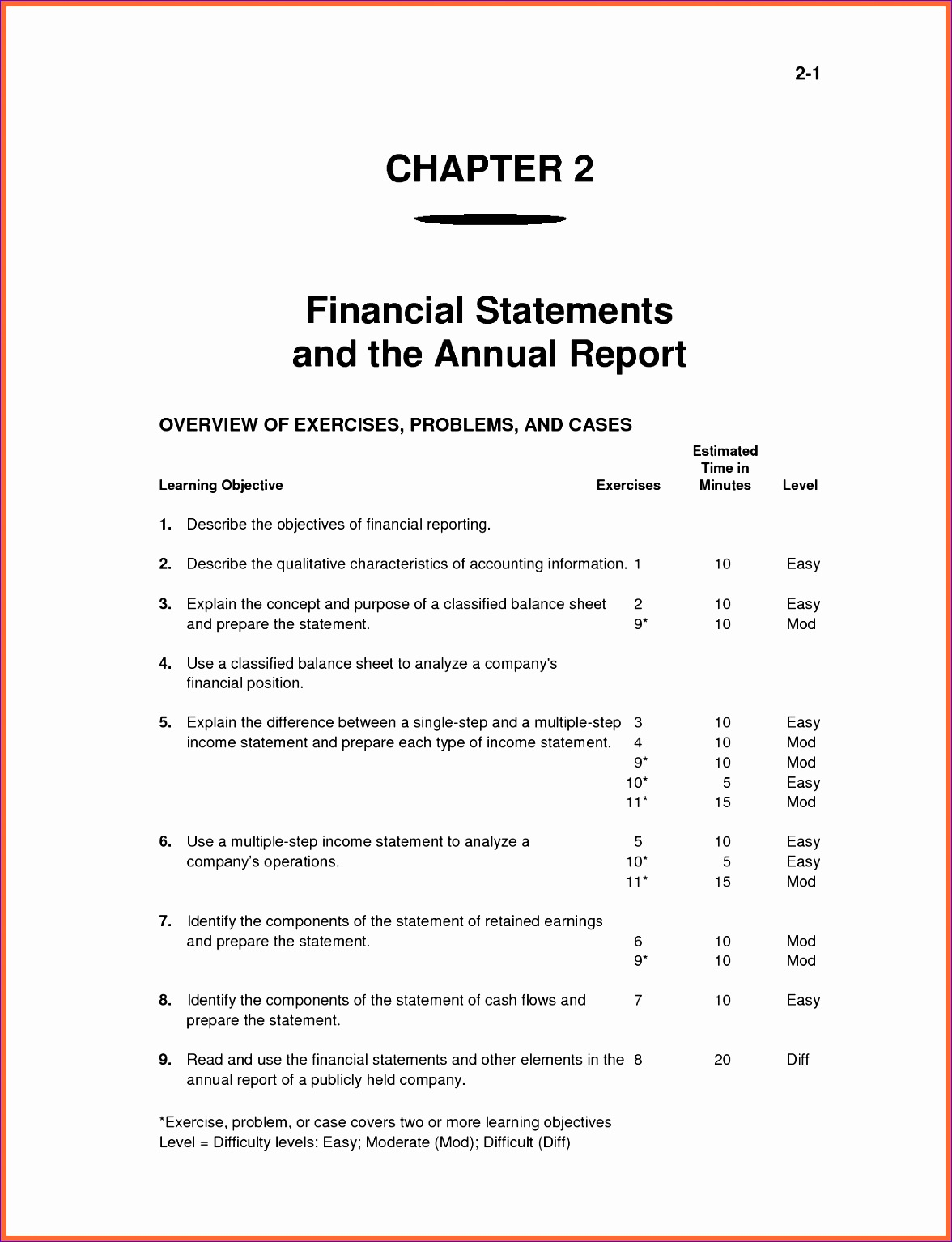 pro forma excel template 8 free excel documents download free