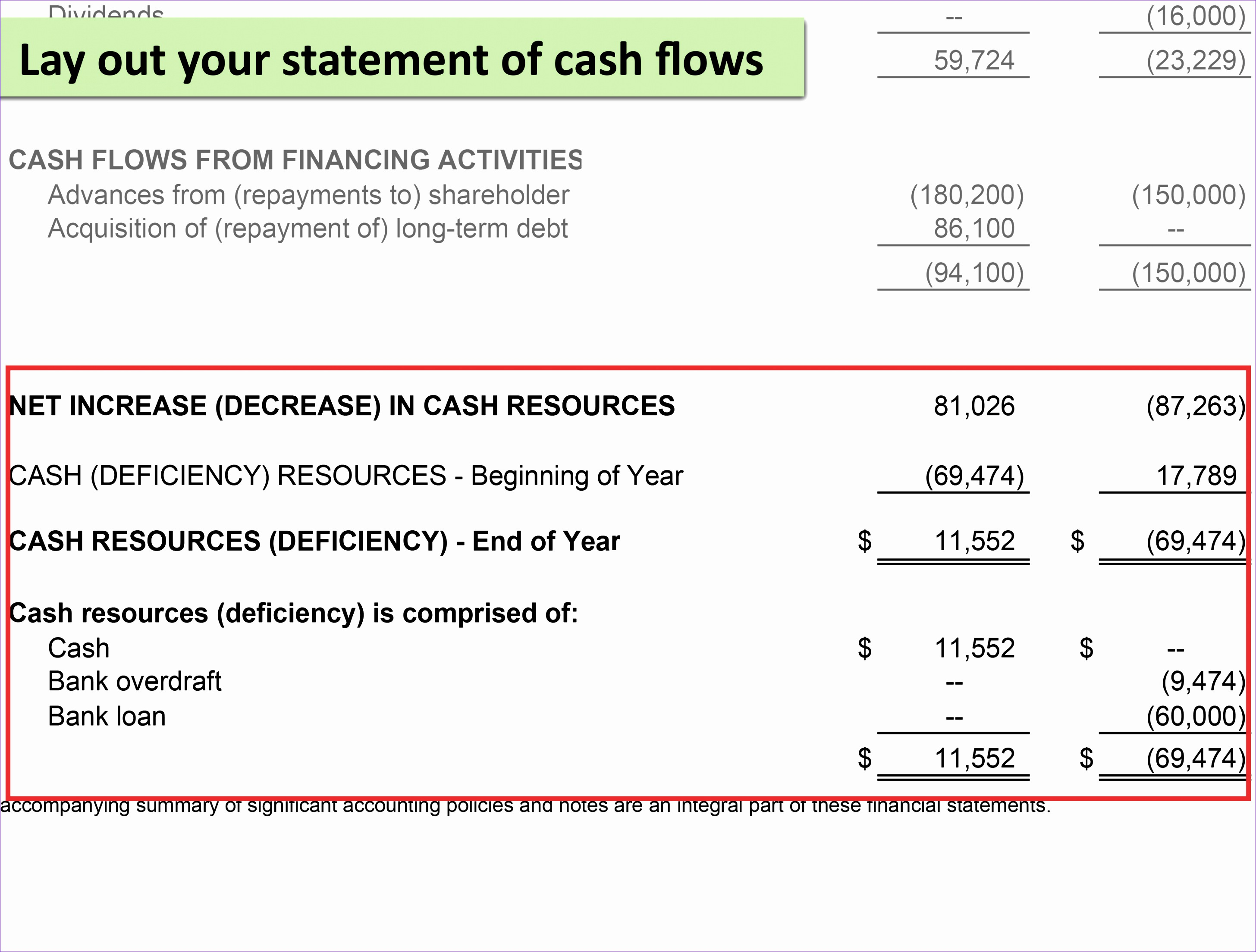 Income Statement Balance Sheet Cash Flow Template Excel N82zx Beautiful How to Write A Financial Statement with Wikihow