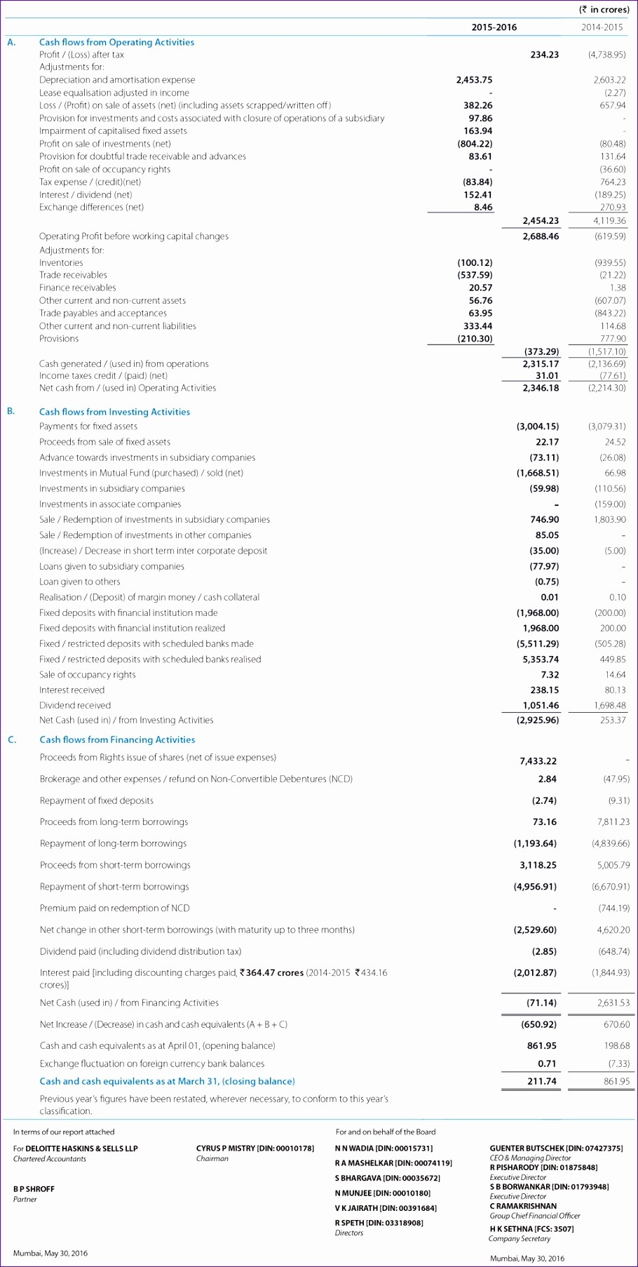 Income Statement Balance Sheet Cash Flow Template Excel Oguba Inspirational Cash Flow Statement