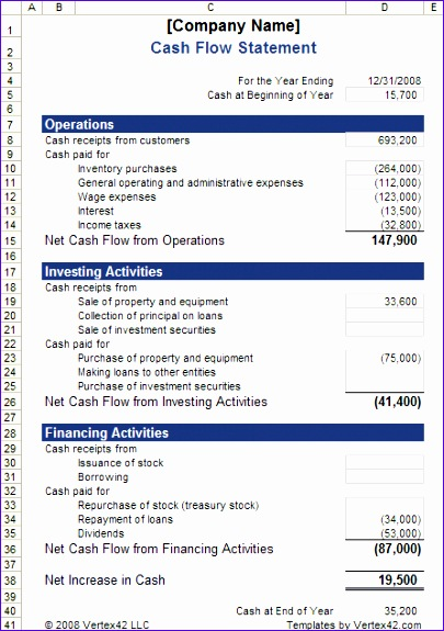 8 indirect cash flow statement excel template for Uca cash flow excel template
