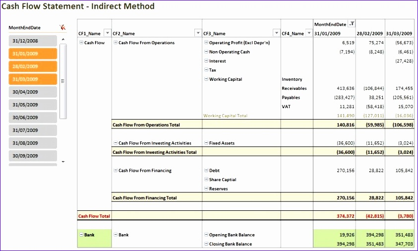 Indirect Method of Cash Flow Statement in Excel 1