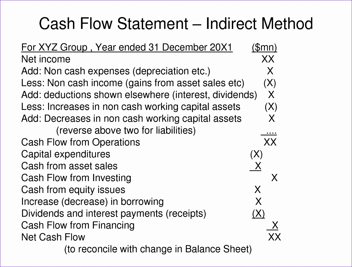 statement of cash flow indirect method 7f04jfd6