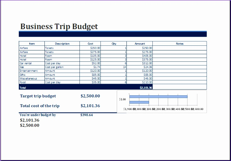 business trip bud template