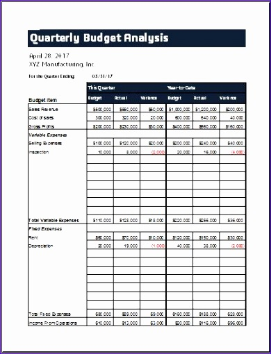 Quarterly bud analysis sheet