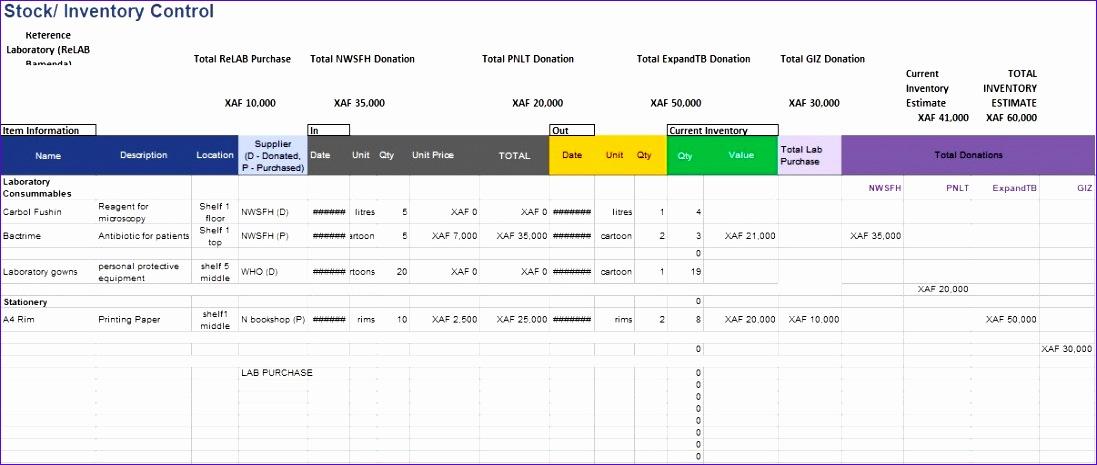 Stock Inventory Control Spreadsheet
