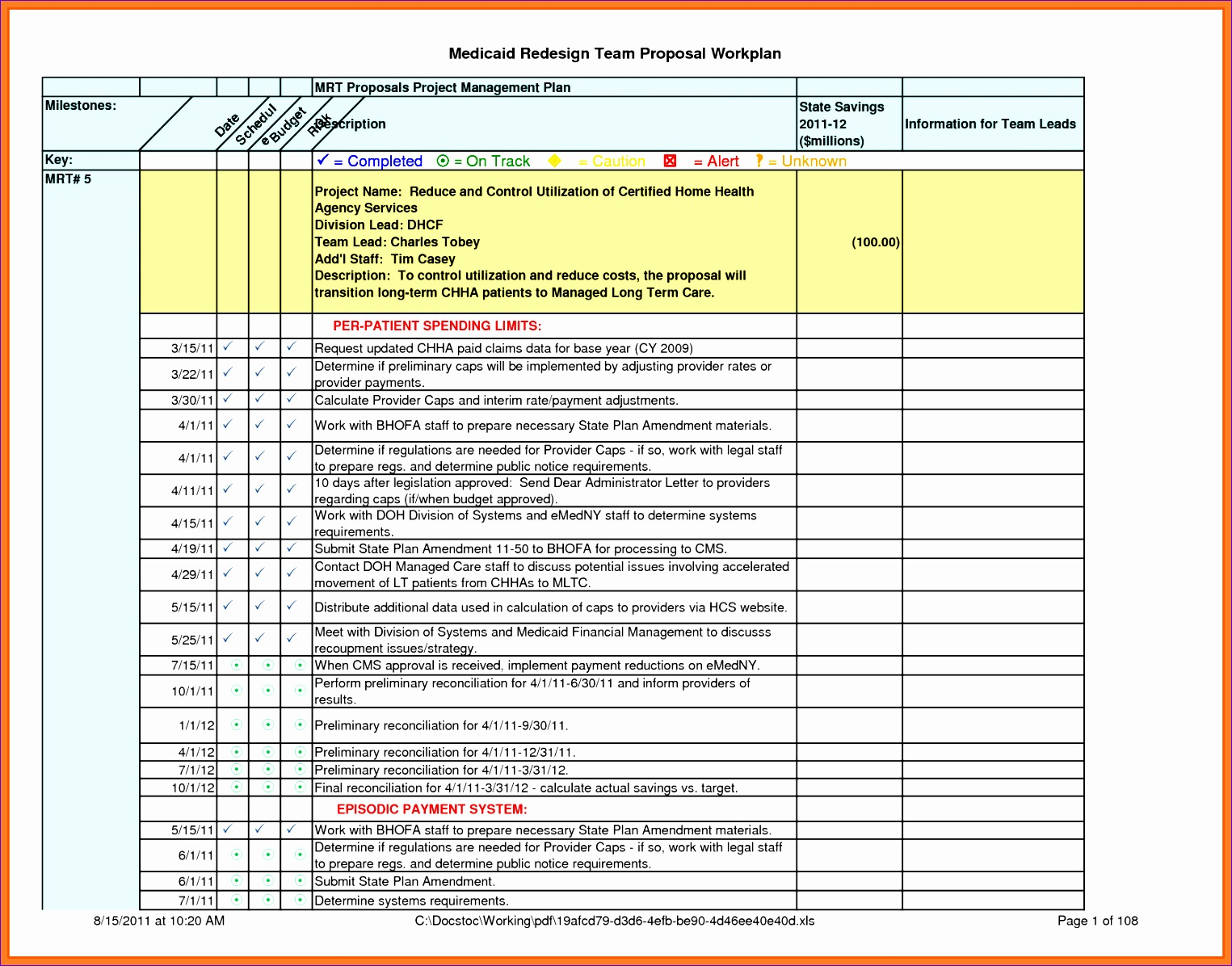 excel template for work plan weekly work plan template excel