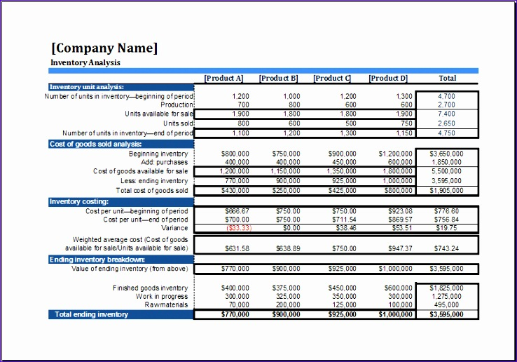Job Sheet Template Ihsro Best Of Ms Excel Business Inventory Analysis Template