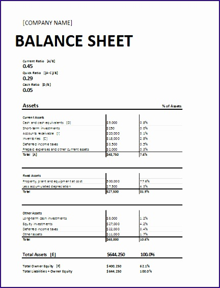 Job Sheet Template Wyuka Elegant Calculating Ratios Balance Sheet Template for Excel