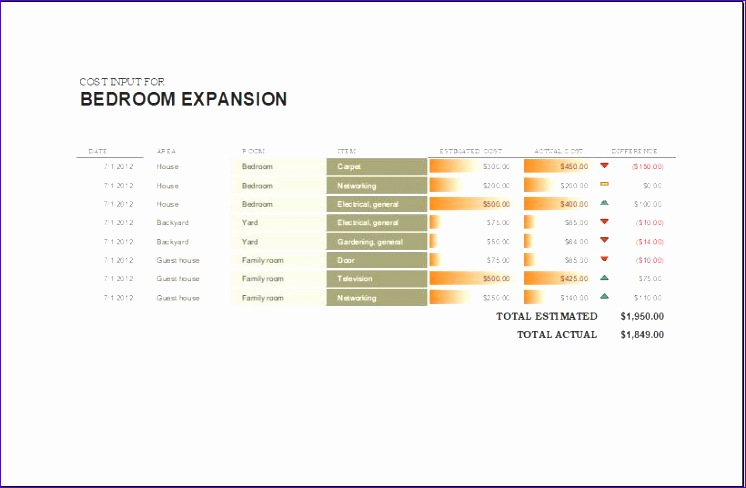 Kitchen Remodel Costs Calculator Vfgav Inspirational Home Remodel Bud Template for Ms Excel